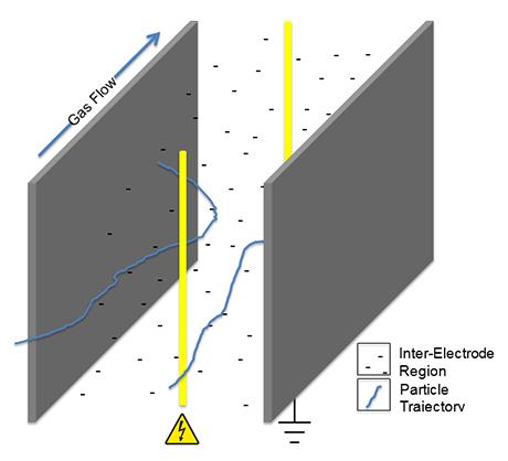 KB_ESP_Introduction_TheoryOfOperation_Charging
