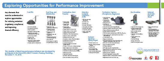 PerformanceImprovementChart