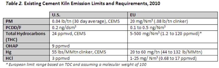 cement-comparison-table-2
